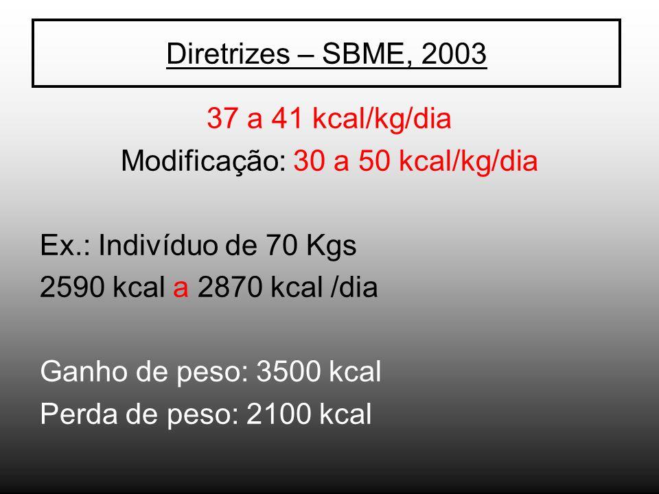 Diretrizes – SBME, 2003 37 a 41 kcal/kg/dia Modificação: 30 a 50 kcal/kg/dia Ex.: Indivíduo de 70 Kgs 2590 kcal a 2870 kcal /dia Ganho de peso: 3500 k