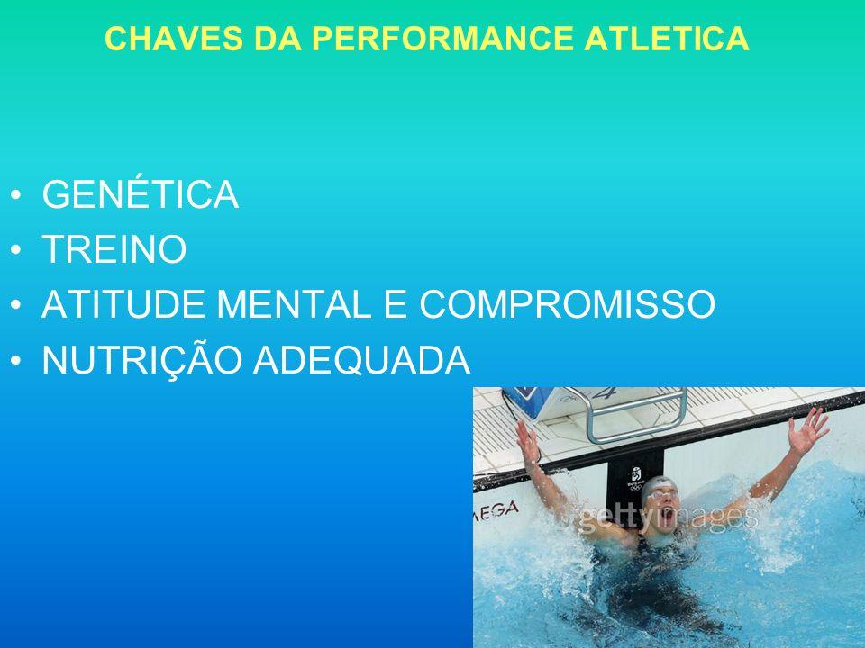 CHAVES DA PERFORMANCE ATLETICA GENÉTICA TREINO ATITUDE MENTAL E COMPROMISSO NUTRIÇÃO ADEQUADA