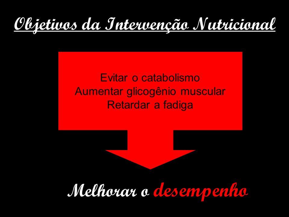 Objetivos da Intervenção Nutricional Melhorar o desempenho Evitar o catabolismo Aumentar glicogênio muscular Retardar a fadiga