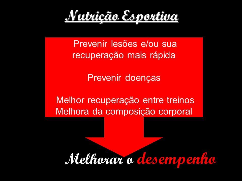 Nutrição Esportiva Melhorar o desempenho Prevenir lesões e/ou sua recuperação mais rápida Prevenir doenças Melhor recuperação entre treinos Melhora da