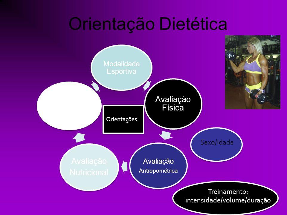 Orientação Dietética Modalidade Esportiva Avaliação Física Avaliação Antropométrica Avaliação Nutricional Avaliação Bioquimica Orientações Sexo/Idade