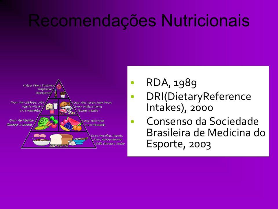 Recomendações Nutricionais RDA, 1989 DRI(DietaryReference Intakes), 2000 Consenso da Sociedade Brasileira de Medicina do Esporte, 2003 RDA, 1989 DRI(D