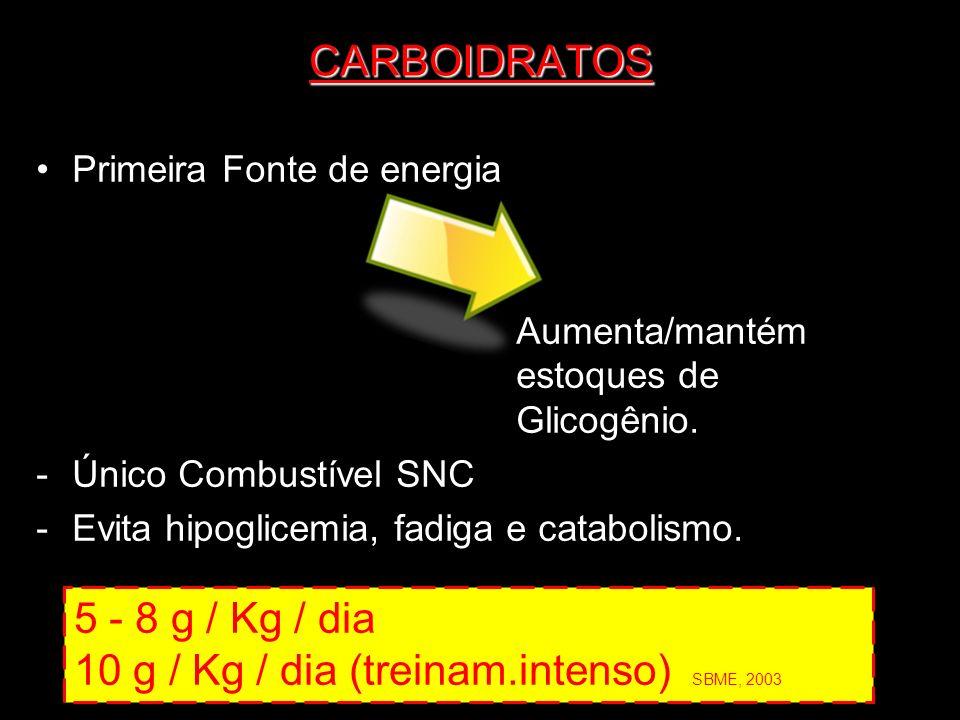 CARBOIDRATOS Primeira Fonte de energia Aumenta/mantém estoques de Glicogênio. -Único Combustível SNC -Evita hipoglicemia, fadiga e catabolismo. 5 - 8