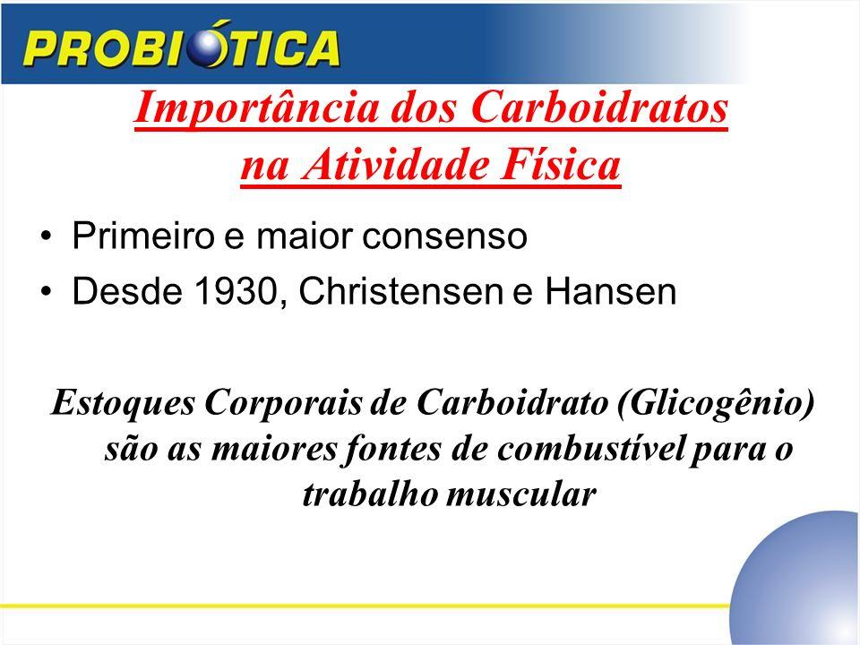 Importância dos Carboidratos na Atividade Física Primeiro e maior consenso Desde 1930, Christensen e Hansen Estoques Corporais de Carboidrato (Glicogê