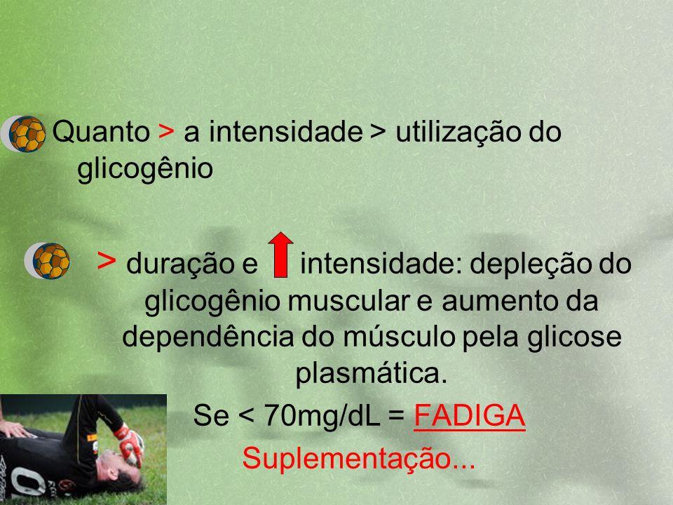 Quanto > a intensidade > utilização do glicogênio > duração e intensidade: depleção do glicogênio muscular e aumento da dependência do músculo pela gl