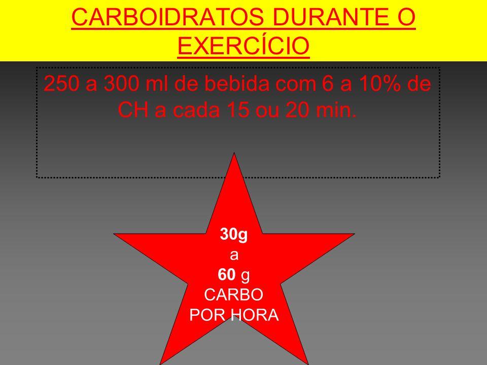 CARBOIDRATOS DURANTE O EXERCÍCIO 250 a 300 ml de bebida com 6 a 10% de CH a cada 15 ou 20 min. 30g a 60 g CARBO POR HORA