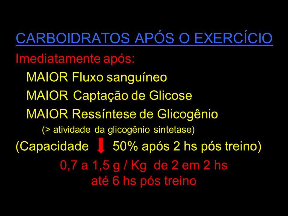 CARBOIDRATOS APÓS O EXERCÍCIO Imediatamente após: MAIOR Fluxo sanguíneo MAIOR Captação de Glicose MAIOR Ressíntese de Glicogênio (> atividade da glico