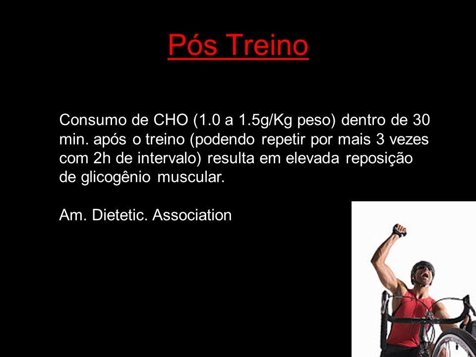 Pós Treino Consumo de CHO (1.0 a 1.5g/Kg peso) dentro de 30 min. após o treino (podendo repetir por mais 3 vezes com 2h de intervalo) resulta em eleva
