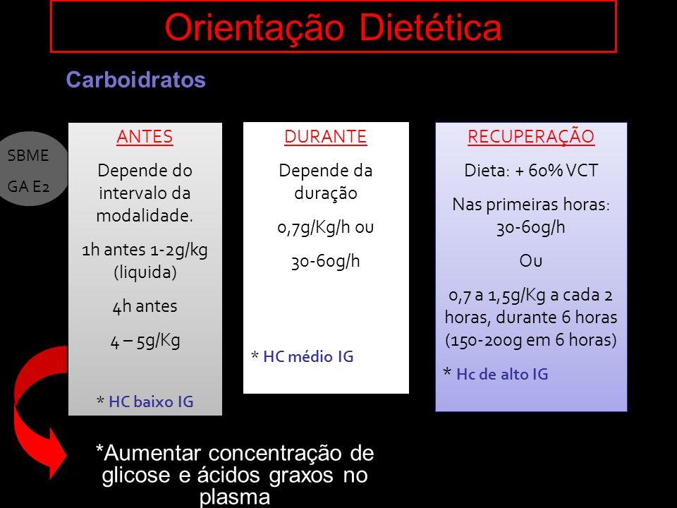 Orientação Dietética *Aumentar concentração de glicose e ácidos graxos no plasma Carboidratos ANTES Depende do intervalo da modalidade. 1h antes 1-2g/
