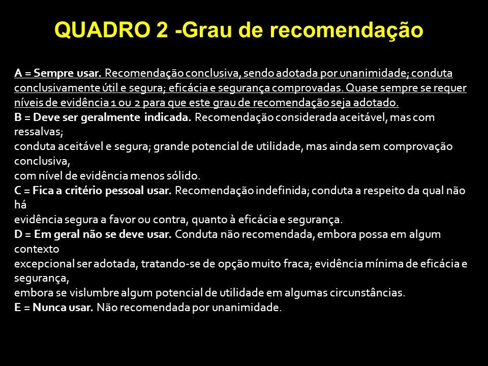 QUADRO 2 -Grau de recomendação A = Sempre usar. Recomendação conclusiva, sendo adotada por unanimidade; conduta conclusivamente útil e segura; eficáci