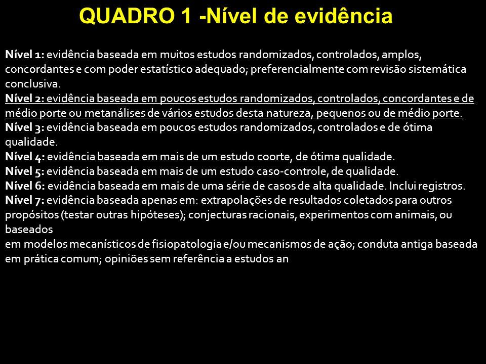 QUADRO 1 -Nível de evidência Nível 1: evidência baseada em muitos estudos randomizados, controlados, amplos, concordantes e com poder estatístico adeq