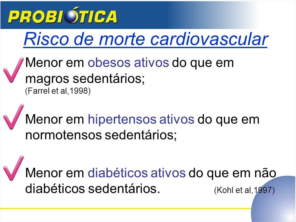 Risco de morte cardiovascular Menor em obesos ativos do que em magros sedentários; (Farrel et al,1998) Menor em hipertensos ativos do que em normotens
