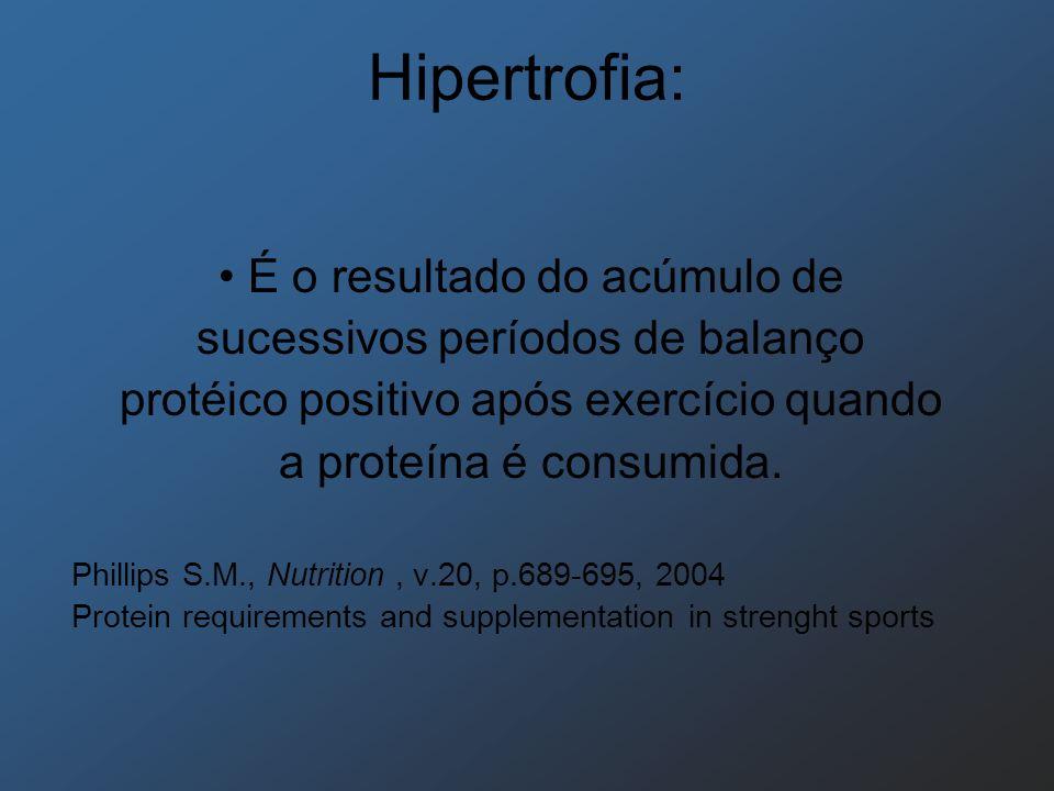 Hipertrofia: É o resultado do acúmulo de sucessivos períodos de balanço protéico positivo após exercício quando a proteína é consumida. Phillips S.M.,