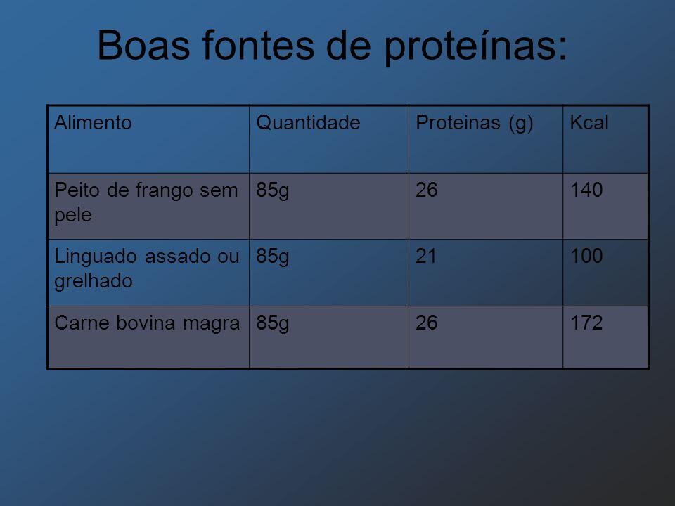 Boas fontes de proteínas: AlimentoQuantidadeProteinas (g)Kcal Peito de frango sem pele 85g26140 Linguado assado ou grelhado 85g21100 Carne bovina magr