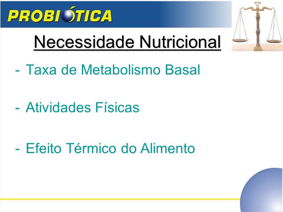 Necessidade Nutricional -T-Taxa de Metabolismo Basal -A-Atividades Físicas -E-Efeito Térmico do Alimento