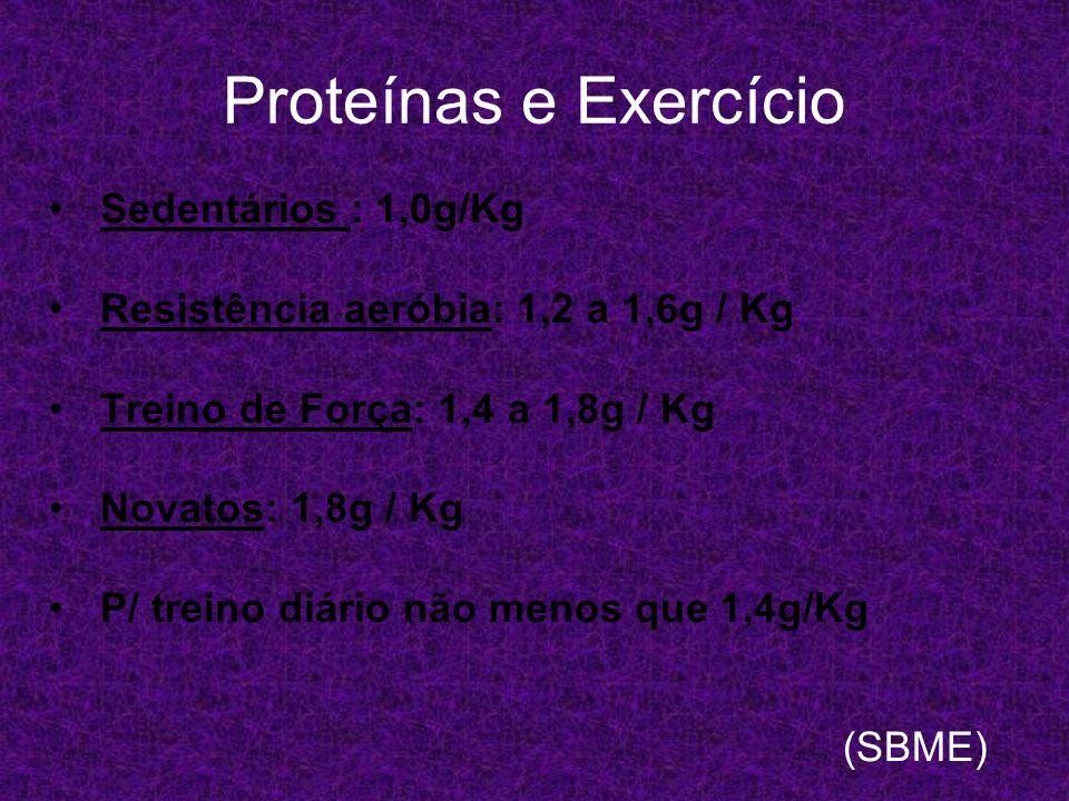 Proteínas e Exercício Sedentários : 1,0g/Kg Resistência aeróbia: 1,2 a 1,6g / Kg Treino de Força: 1,4 a 1,8g / Kg Novatos: 1,8g / Kg P/ treino diário