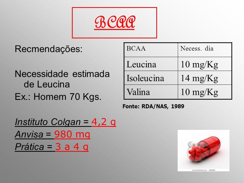 BCAA Recmendações: Necessidade estimada de Leucina Ex.: Homem 70 Kgs. Instituto Colgan = 4,2 g Anvisa = 980 mg Prática = 3 a 4 g BCAANecess. dia Leuci
