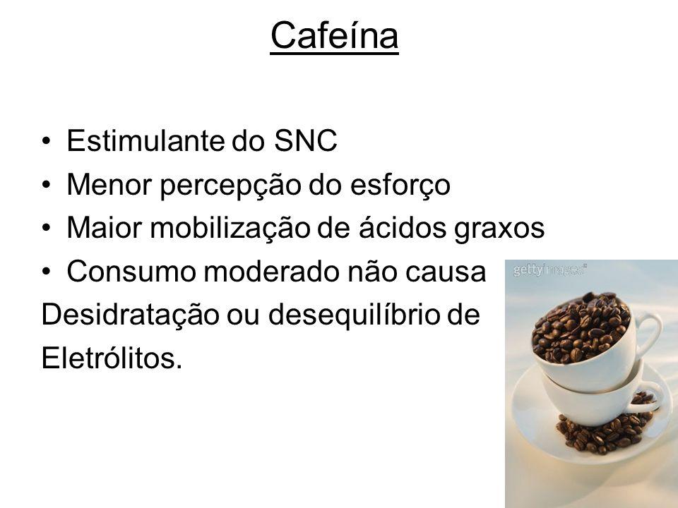 Cafeína Estimulante do SNC Menor percepção do esforço Maior mobilização de ácidos graxos Consumo moderado não causa Desidratação ou desequilíbrio de E