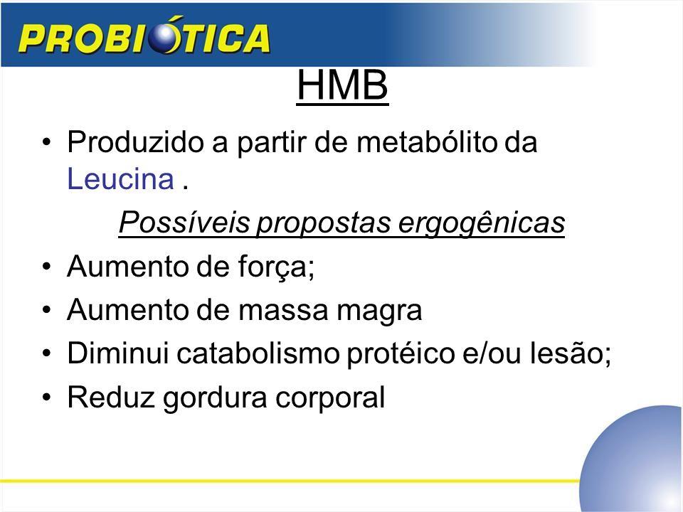 HMB Produzido a partir de metabólito da Leucina. Possíveis propostas ergogênicas Aumento de força; Aumento de massa magra Diminui catabolismo protéico