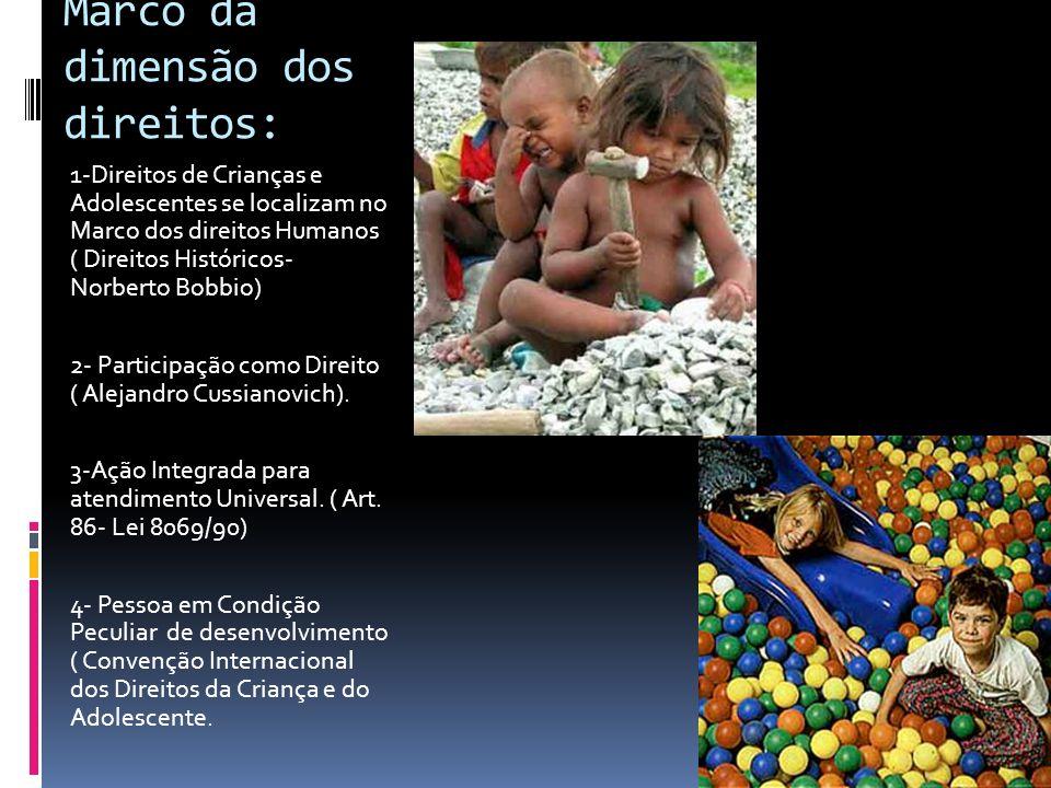 Marco da dimensão dos direitos: 1-Direitos de Crianças e Adolescentes se localizam no Marco dos direitos Humanos ( Direitos Históricos- Norberto Bobbi