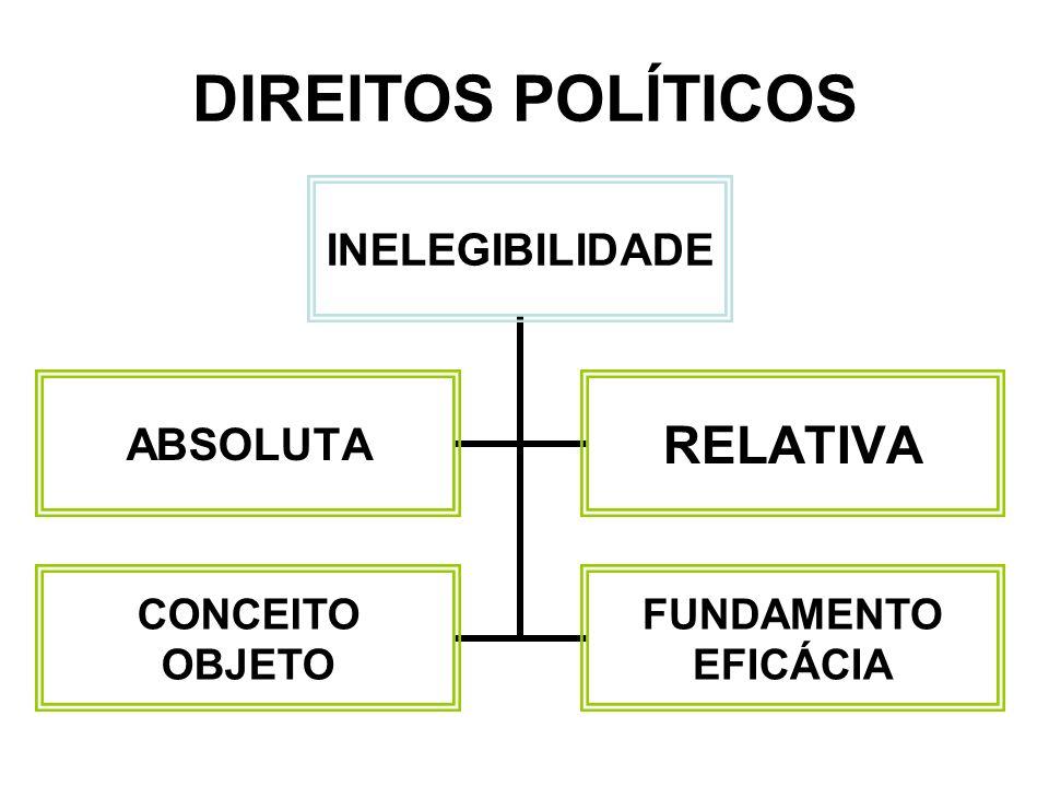 DIREITOS POLÍTICOS INELEGIBILIDADE ABSOLUTARELATIVA CONCEITO OBJETO FUNDAMENTO EFICÁCIA
