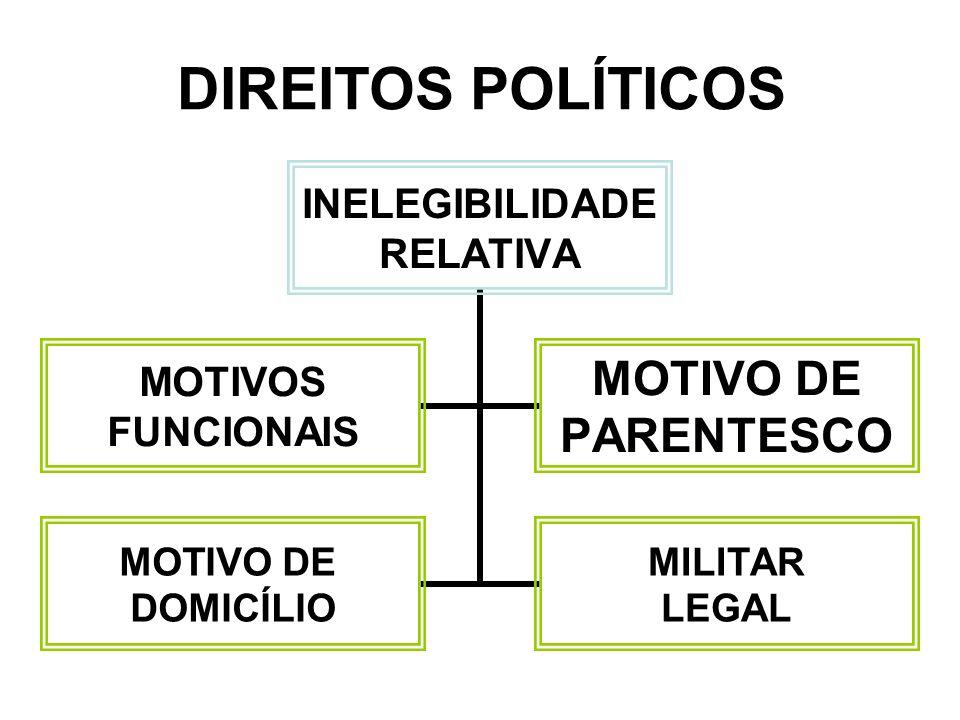 DIREITOS POLÍTICOS INELEGIBILIDADE RELATIVA MOTIVOS FUNCIONAIS MOTIVO DE PARENTESCO MOTIVO DE DOMICÍLIO MILITAR LEGAL