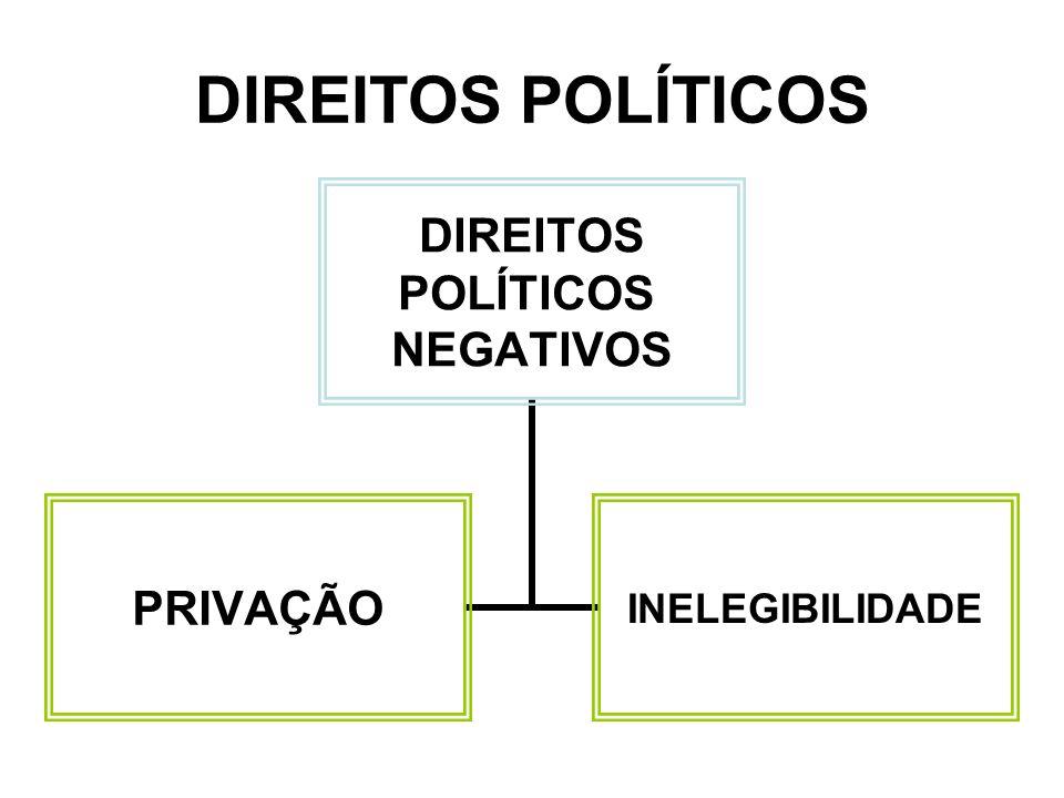 DIREITOS POLÍTICOS PRIVAÇÃO DOS DIREITOS POLÍTICOS PERDA DOS DIREITOS POLÍTICOS SUSPENSÃO DOS DIREITOS POLÍTICOS