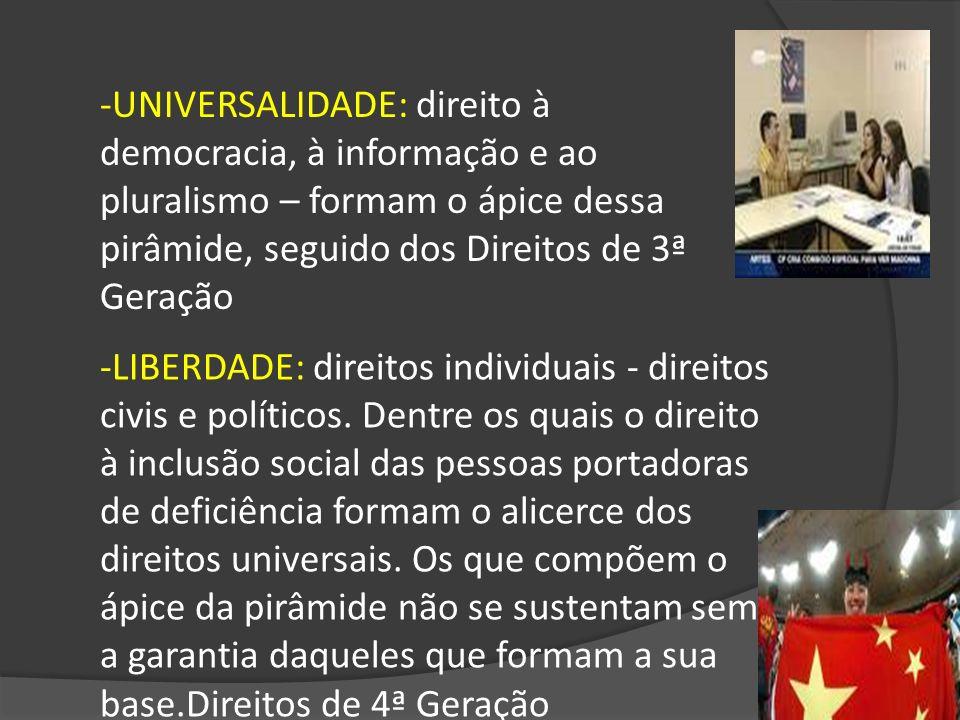 -LIBERDADE: direitos individuais - direitos civis e políticos. Dentre os quais o direito à inclusão social das pessoas portadoras de deficiência forma