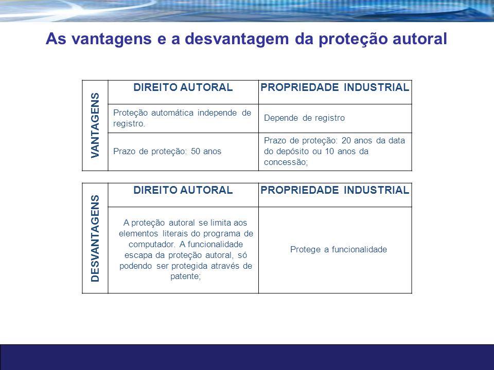 As vantagens e a desvantagem da proteção autoral VANTAGENS DIREITO AUTORALPROPRIEDADE INDUSTRIAL Proteção automática independe de registro. Depende de