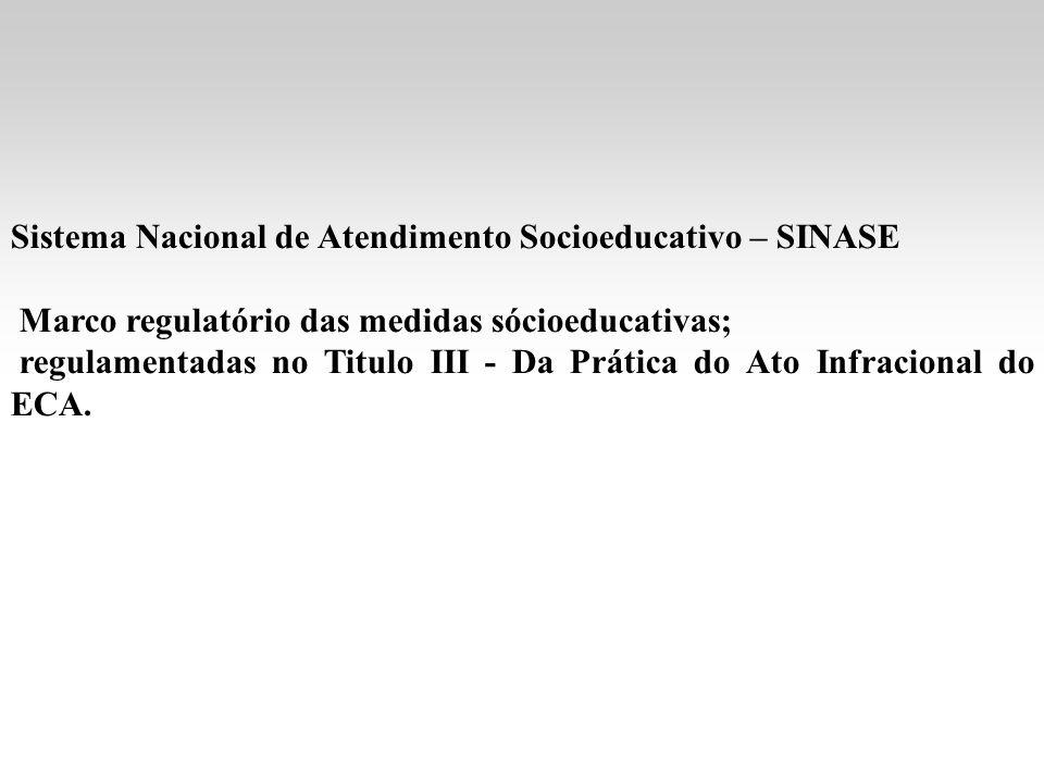 Sistema Nacional de Atendimento Socioeducativo – SINASE Marco regulatório das medidas sócioeducativas; regulamentadas no Titulo III - Da Prática do Ato Infracional do ECA.