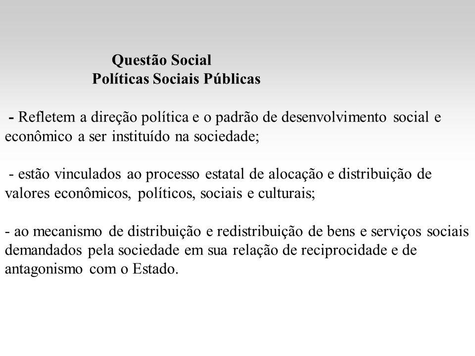 Questão Social Políticas Sociais Públicas - Refletem a direção política e o padrão de desenvolvimento social e econômico a ser instituído na sociedade