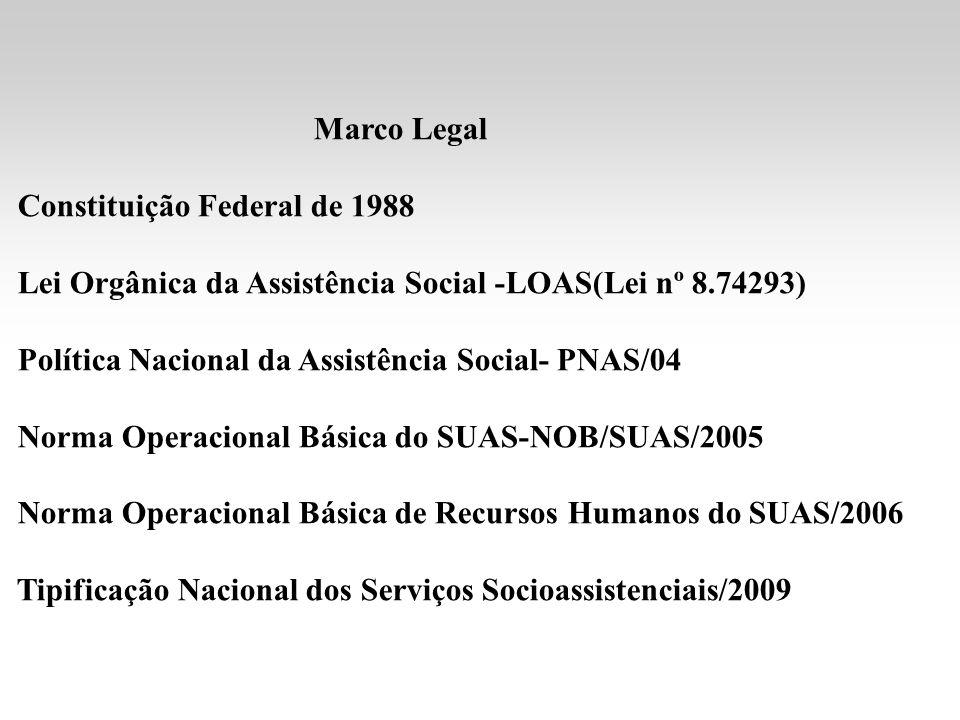 Marco Legal Constituição Federal de 1988 Lei Orgânica da Assistência Social -LOAS(Lei nº 8.74293) Política Nacional da Assistência Social- PNAS/04 Nor