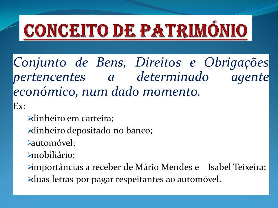 Conjunto de Bens, Direitos e Obrigações pertencentes a determinado agente económico, num dado momento.