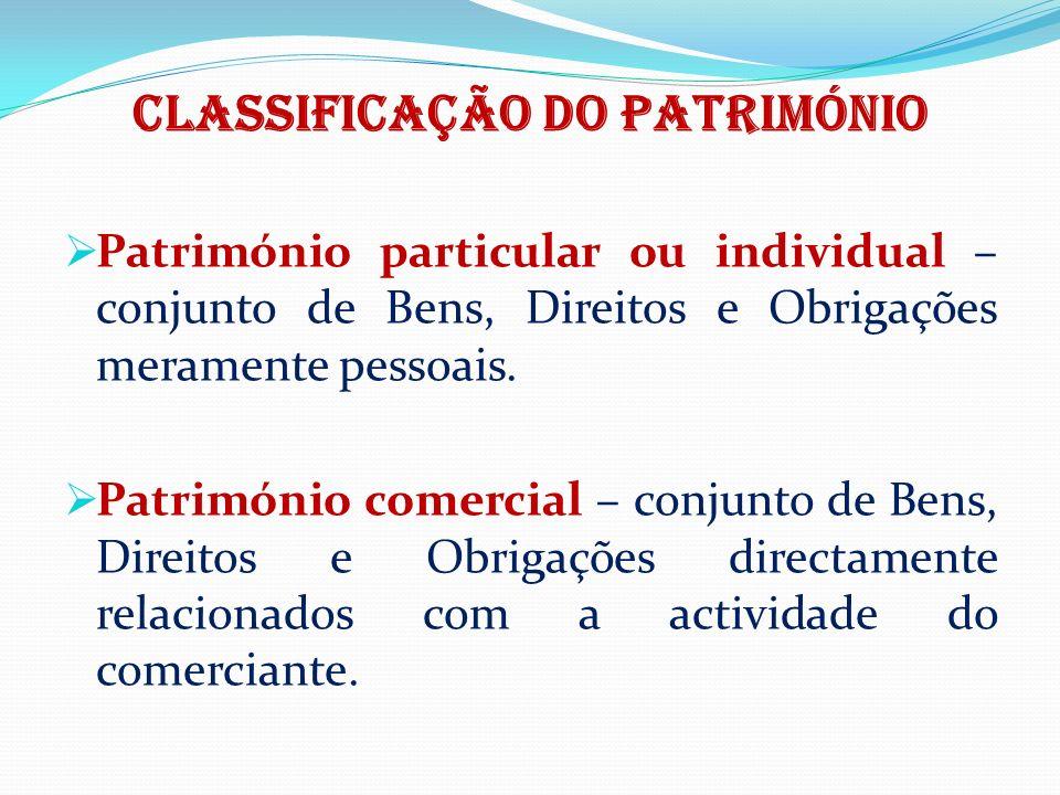 Classificação do património Património particular ou individual – conjunto de Bens, Direitos e Obrigações meramente pessoais.