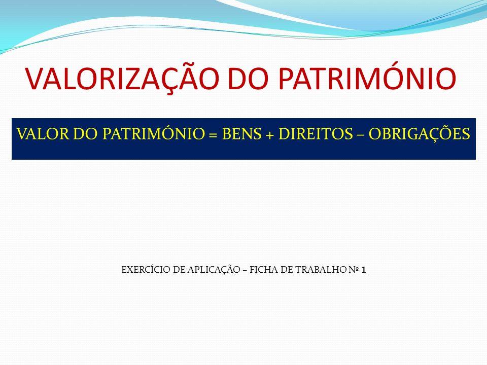 VALORIZAÇÃO DO PATRIMÓNIO VALOR DO PATRIMÓNIO = BENS + DIREITOS – OBRIGAÇÕES EXERCÍCIO DE APLICAÇÃO – FICHA DE TRABALHO Nº 1
