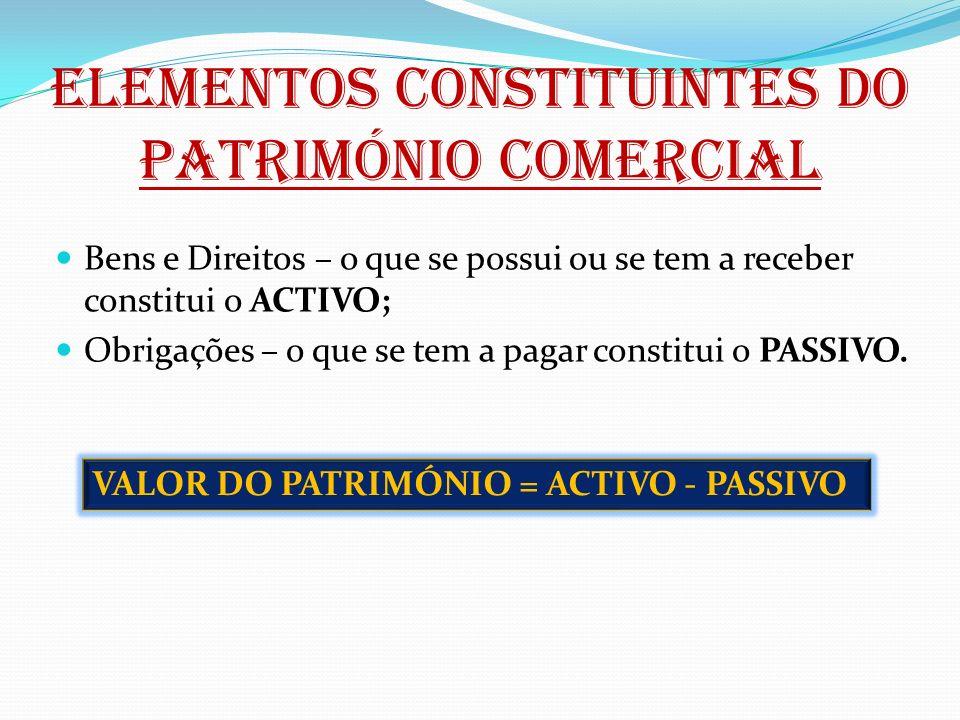 ELEMENTOS CONSTITUINTES DO PATRIMÓNIO COMERCIAL Bens e Direitos – o que se possui ou se tem a receber constitui o ACTIVO; Obrigações – o que se tem a pagar constitui o PASSIVO.