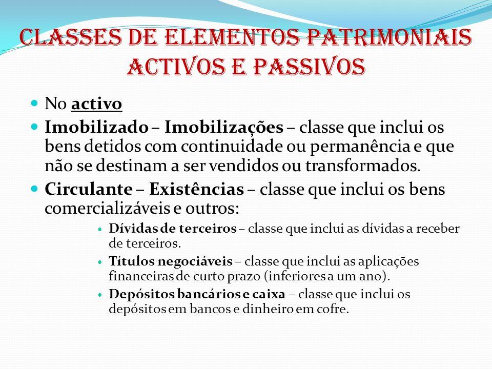 CLASSES DE ELEMENTOS PATRIMONIAIS ACTIVOS E PASSIVOS No activo Imobilizado – Imobilizações – classe que inclui os bens detidos com continuidade ou permanência e que não se destinam a ser vendidos ou transformados.