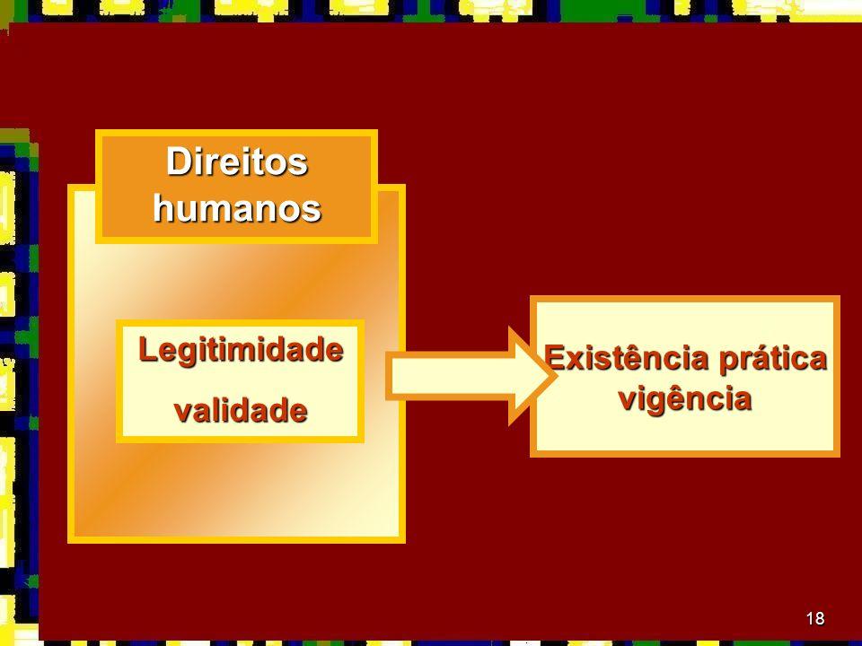 18 Direitos humanos Legitimidadevalidade Existência prática vigência