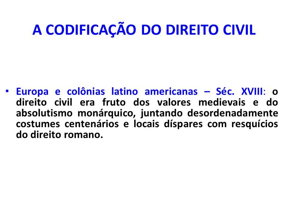 A CODIFICAÇÃO DO DIREITO CIVIL Europa e colônias latino americanas – Séc. XVIII: o direito civil era fruto dos valores medievais e do absolutismo moná