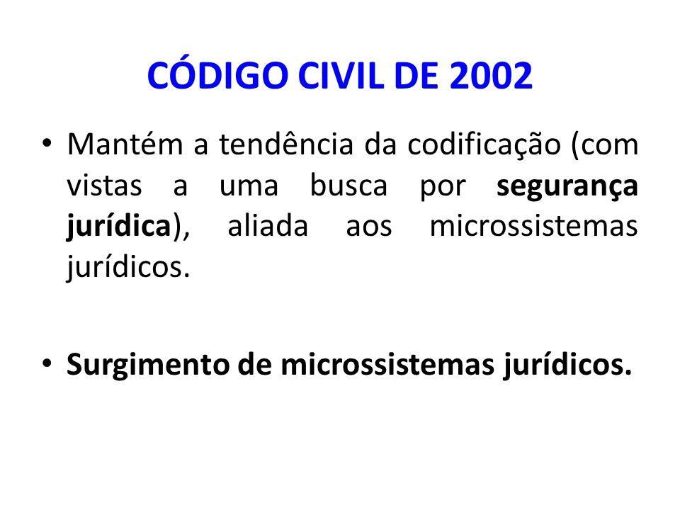 CÓDIGO CIVIL DE 2002 Mantém a tendência da codificação (com vistas a uma busca por segurança jurídica), aliada aos microssistemas jurídicos. Surgiment