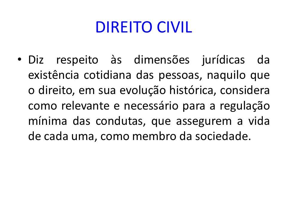 DIREITO CIVIL Diz respeito às dimensões jurídicas da existência cotidiana das pessoas, naquilo que o direito, em sua evolução histórica, considera com