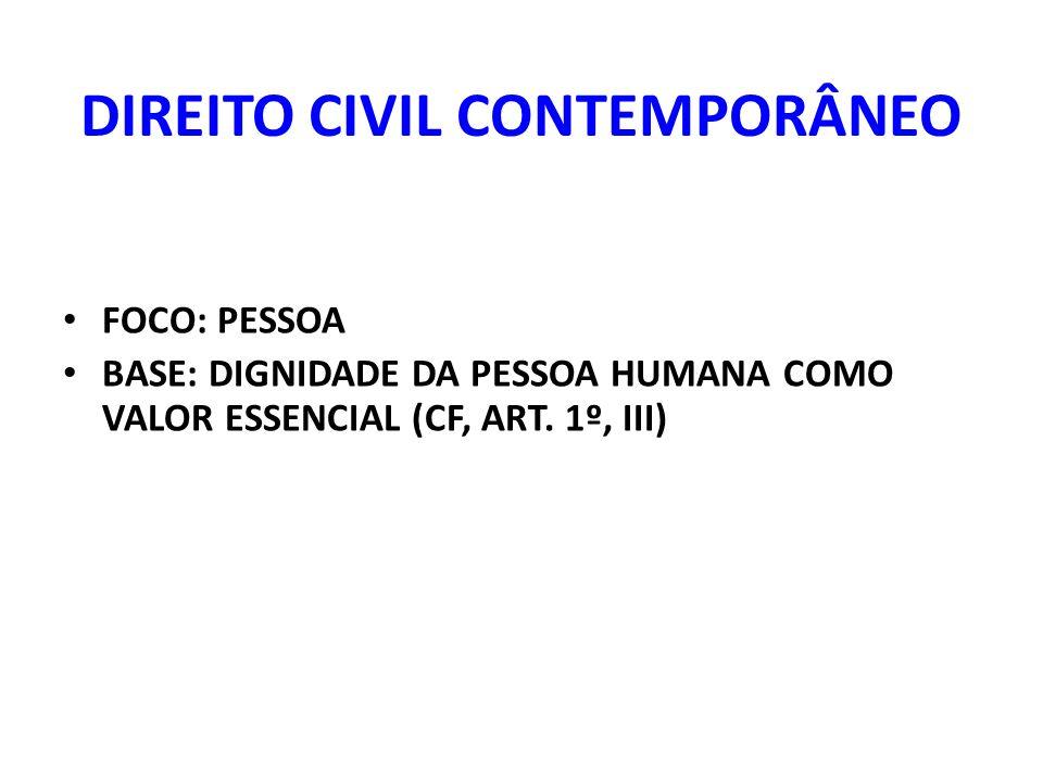DIREITO CIVIL CONTEMPORÂNEO FOCO: PESSOA BASE: DIGNIDADE DA PESSOA HUMANA COMO VALOR ESSENCIAL (CF, ART. 1º, III)