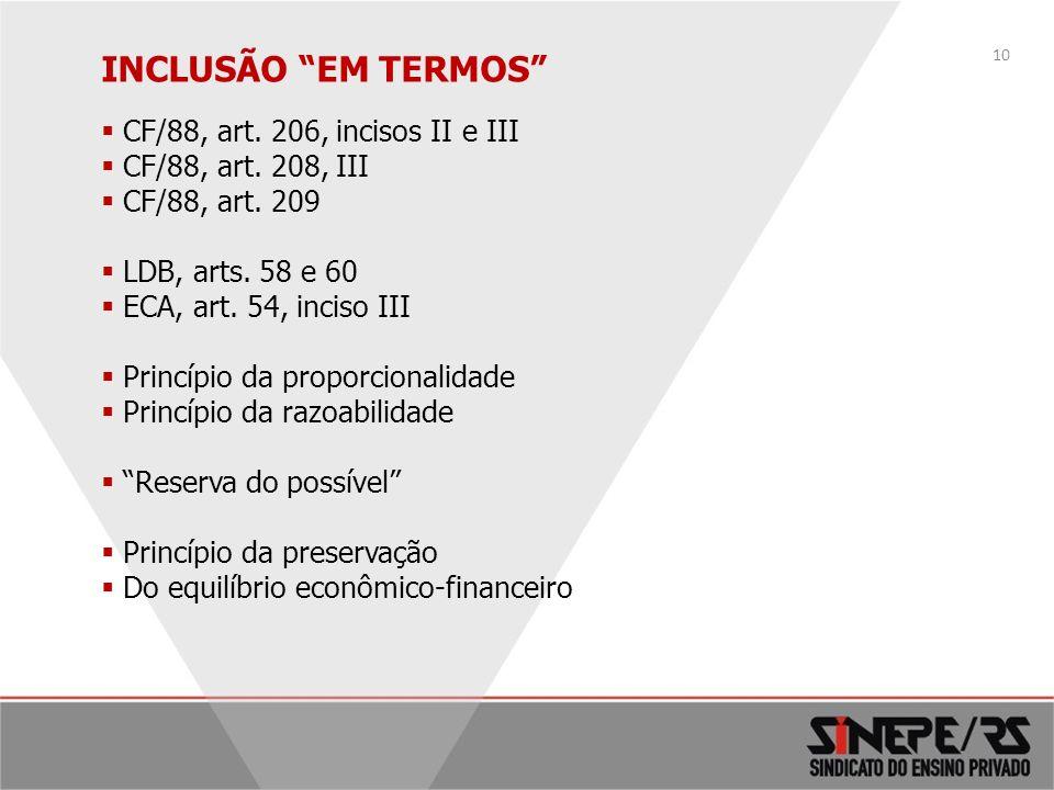 CF/88, art. 206, incisos II e III CF/88, art. 208, III CF/88, art. 209 LDB, arts. 58 e 60 ECA, art. 54, inciso III Princípio da proporcionalidade Prin