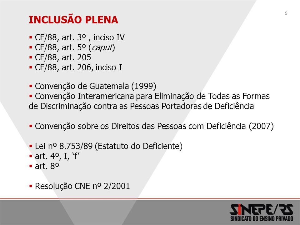 CF/88, art. 3º, inciso IV CF/88, art. 5º (caput) CF/88, art. 205 CF/88, art. 206, inciso I Convenção de Guatemala (1999) Convenção Interamericana para