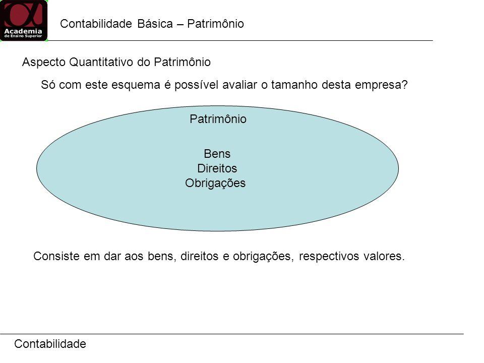 Contabilidade Básica – Patrimônio Contabilidade Aspecto Quantitativo do Patrimônio Bens Direitos Obrigações Só com este esquema é possível avaliar o t