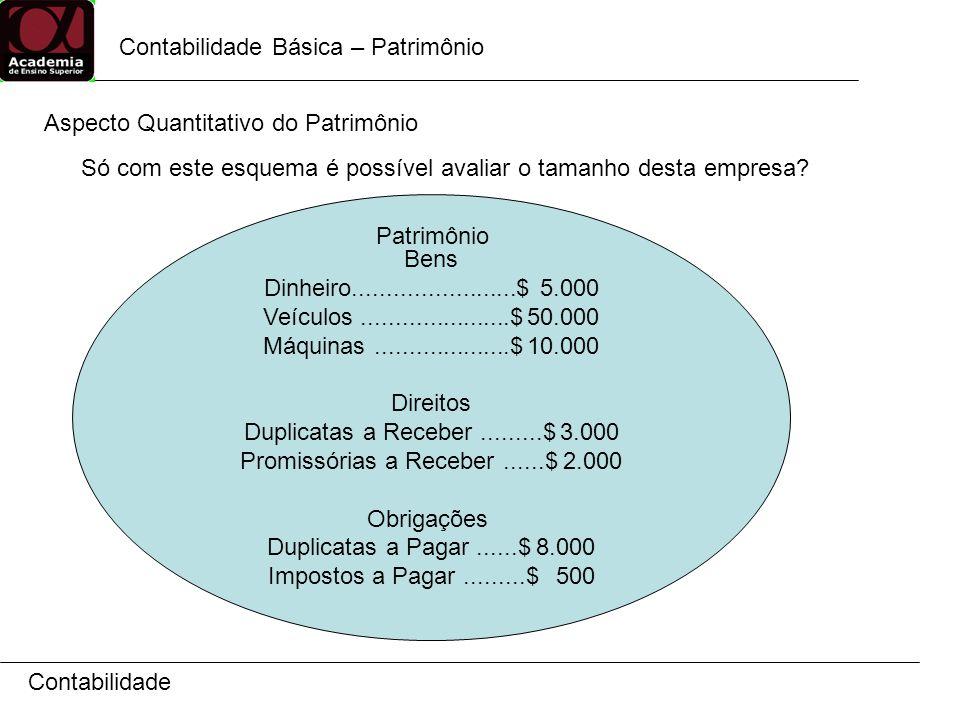 Contabilidade Básica – Patrimônio Contabilidade Aspecto Quantitativo do Patrimônio Bens Dinheiro........................$ 5.000 Veículos..............