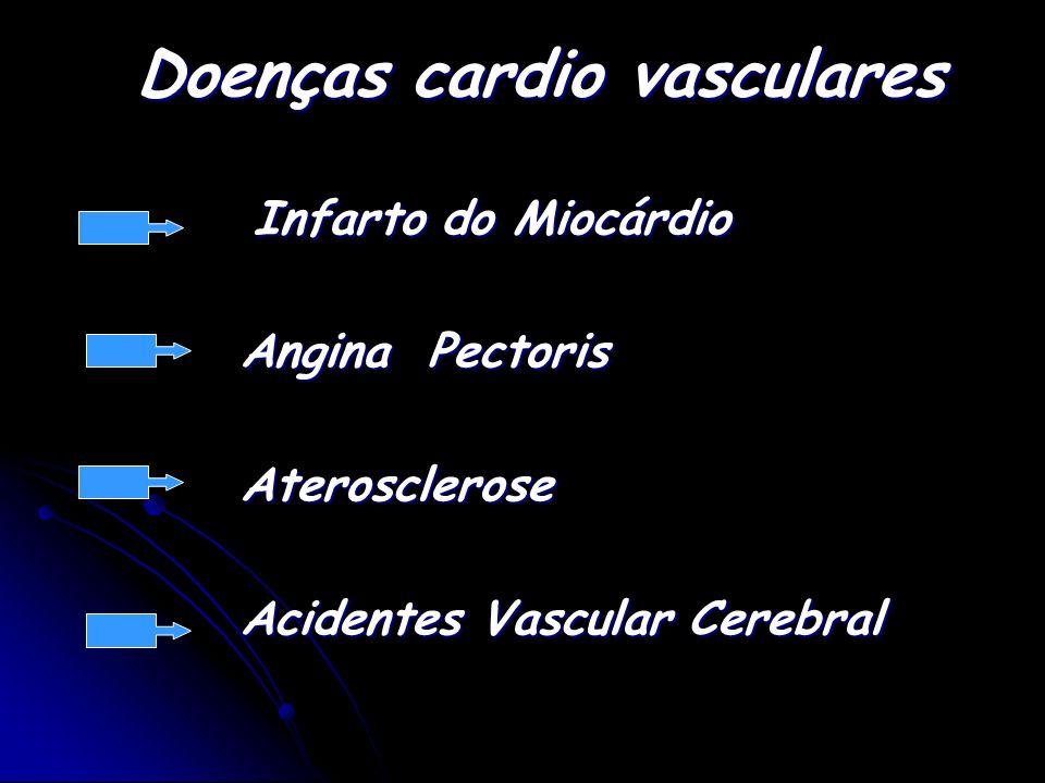 Doenças cardio vasculares Infarto do Miocárdio Infarto do Miocárdio Angina Pectoris Angina PectorisAterosclerose Acidentes Vascular Cerebral Acidentes