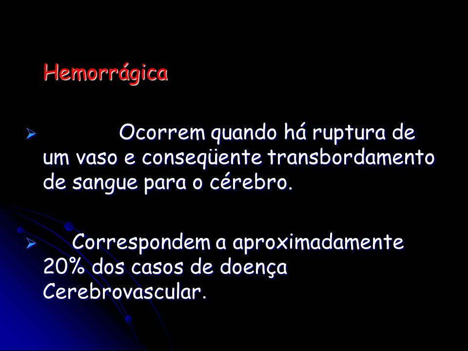 Hemorrágica Ocorrem quando há ruptura de um vaso e conseqüente transbordamento de sangue para o cérebro. Ocorrem quando há ruptura de um vaso e conseq