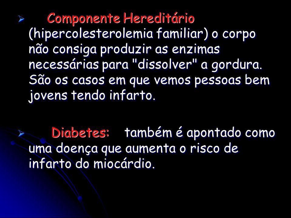 Componente Hereditário (hipercolesterolemia familiar) o corpo não consiga produzir as enzimas necessárias para