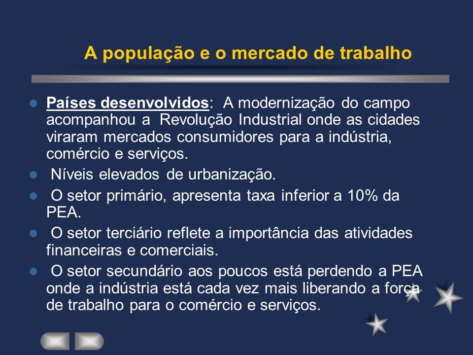A população e o mercado de trabalho Países desenvolvidos: A modernização do campo acompanhou a Revolução Industrial onde as cidades viraram mercados consumidores para a indústria, comércio e serviços.